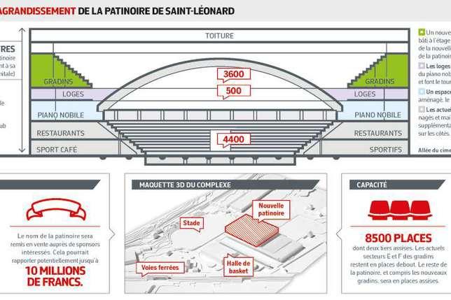 Nouvelle patinoire dès 2020 / Neues Stadion ab 2020 - Page 31 7864