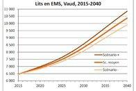 Vaud: 4000 nouveaux lits en EMS nécessaires d'ici 2040