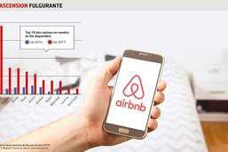 Airbnb gagne encore du terrain