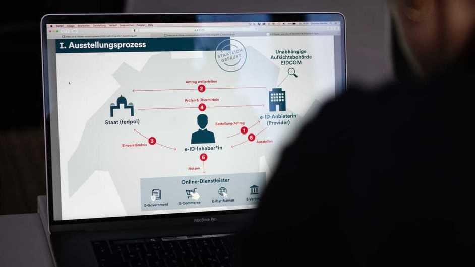 Identité électronique: le rôle de l'état débattu